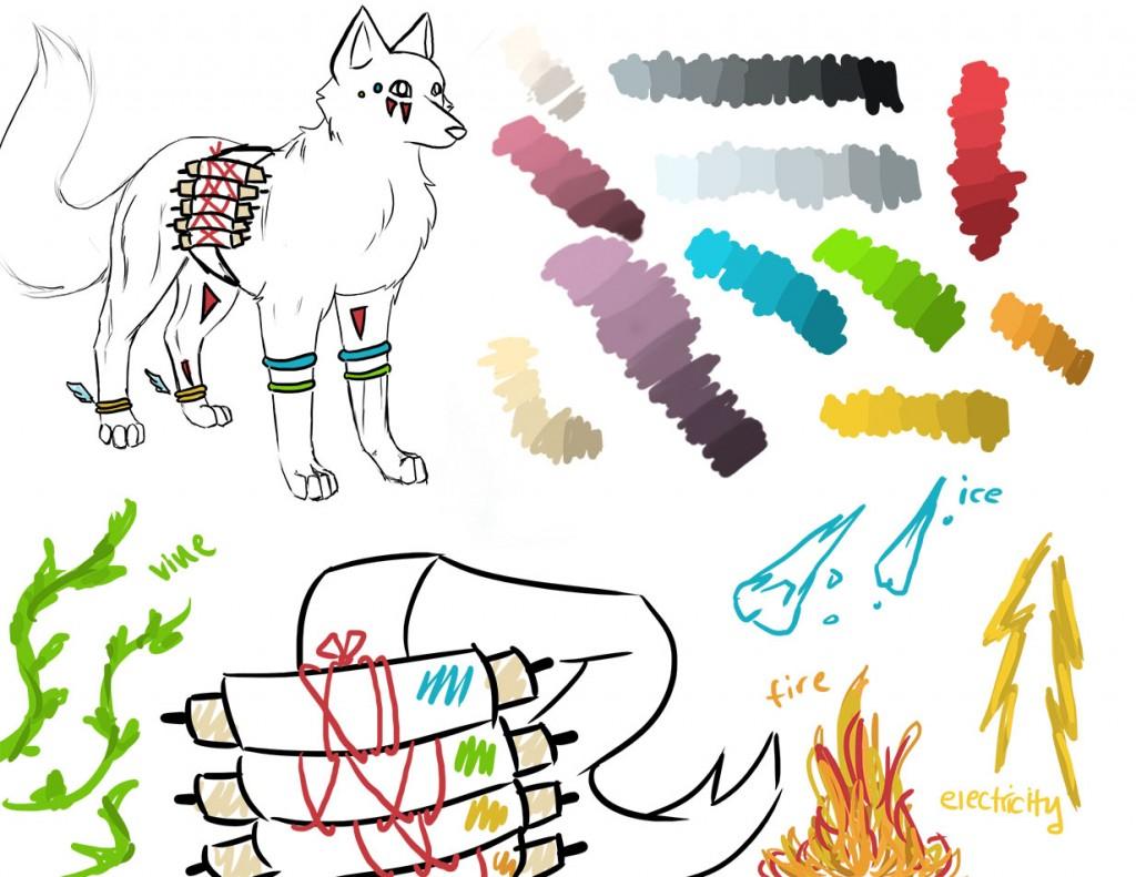 Akio's character sheet